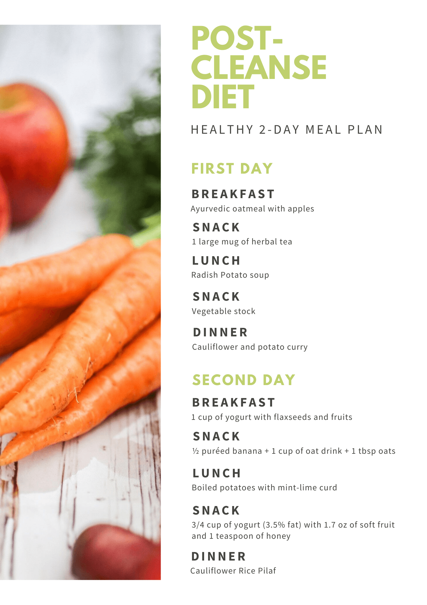 what-to-eat-after-fasting-2-day-meal-plan-